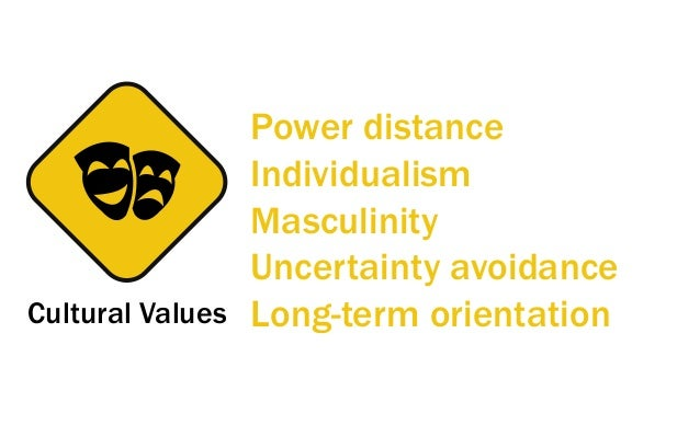 power distance uncertainty avoidance individualism masculinity afghanistan Leadership & change magazine  the usa has a higher power distance individualism versus collectivism  the usa scores low on uncertainty avoidance so might feel .