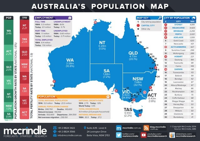 Population Map Of Australia 2013.Australia S 2014 Population Map And Generational Profile