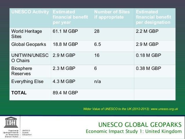UNESCO GLOBAL GEOPARKS Economic Impact Study 1: United KingdomUNESCO Svjetski Geoparkovi Organizacija Ujedinjenih Naroda z...
