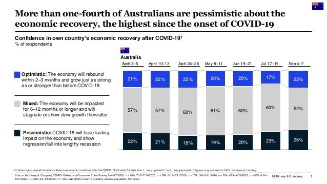 McKinsey & Company 1 More than one-fourth of Australians are pessimistic about the economic recovery, the highest since th...