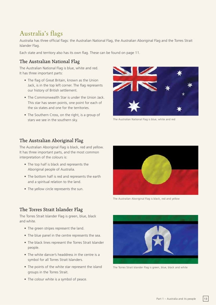 Which Official Symbol Of Australia Identifies Commonwealth Property