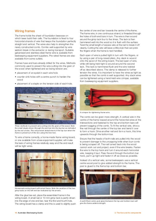 Enjoyable Australian Beekeeping Guide Wiring Digital Resources Sapebecompassionincorg
