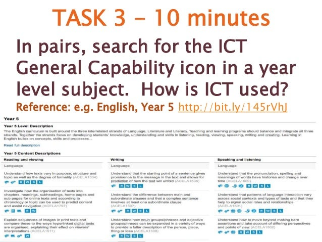 evaluate how own knowledge understanding and skills in literacy numeracy and ict impact on practice Evaluate how own knowledge understanding and skills in , evaluate how own knowledge understanding and skills in literacy numeracy and ict impact on practice.