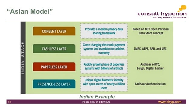 """www.chyp.comPlease copy and distribute """"Asian Model"""" Indian Example 18"""