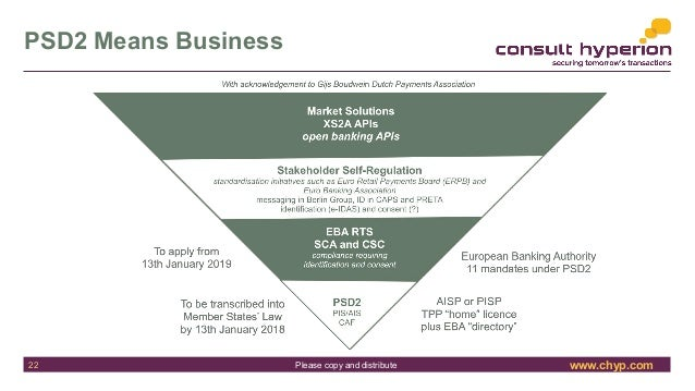www.chyp.comPlease copy and distribute PSD2 Means Business 22