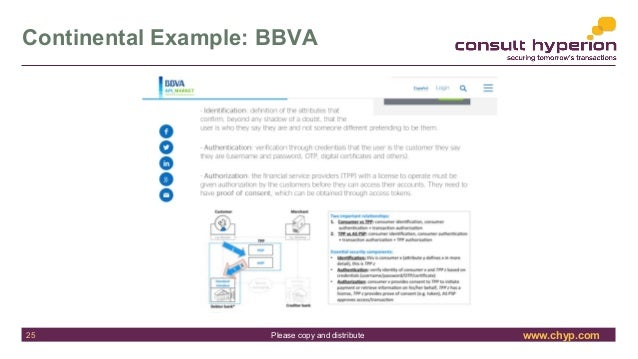 www.chyp.comPlease copy and distribute Continental Example: BBVA 25