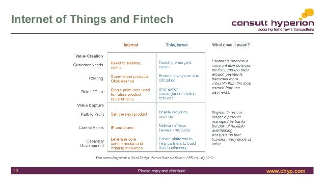 www.chyp.comPlease copy and distribute Internet of Things and Fintech 29