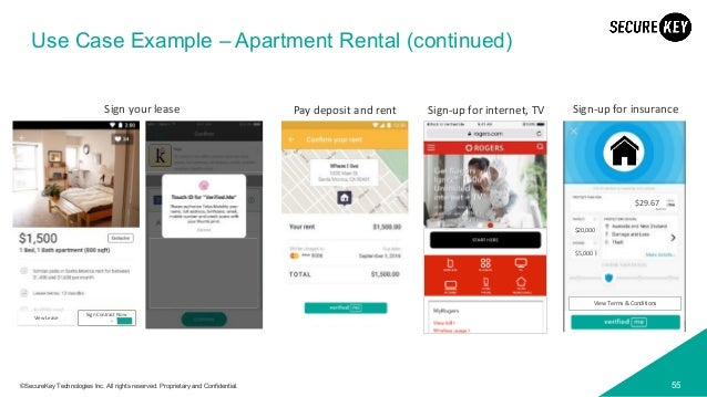 55©SecureKey Technologies Inc. All rights reserved. Proprietary and Confidential. Use Case Example – Apartment Rental (con...