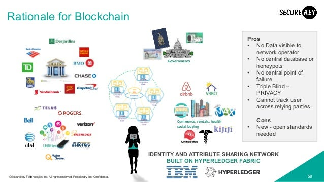 58©SecureKey Technologies Inc. All rights reserved. Proprietary and Confidential. Rationale for Blockchain Pros • No Data ...