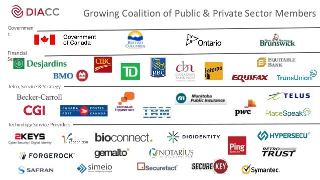 Growing Coalition of Public & Private Sector Members Financial Sector Governmen t Technology Service Providers Telco, Serv...