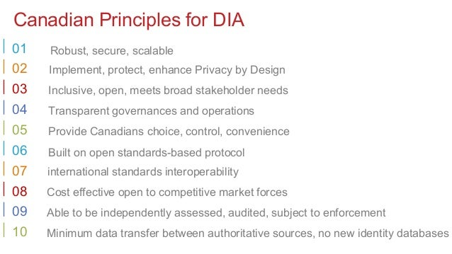 Robust, secure, scalable01 Implement, protect, enhance Privacy by Design02 Inclusive, open, meets broad stakeholder needs0...