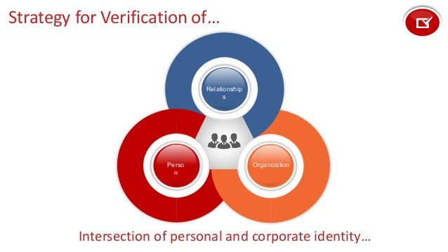 Relationship s OrganizationPerso n Strategy for Verification of… Intersection of personal and corporate identity…