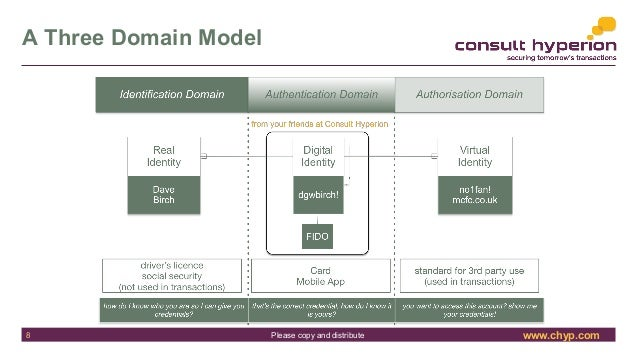 www.chyp.comPlease copy and distribute A Three Domain Model 8