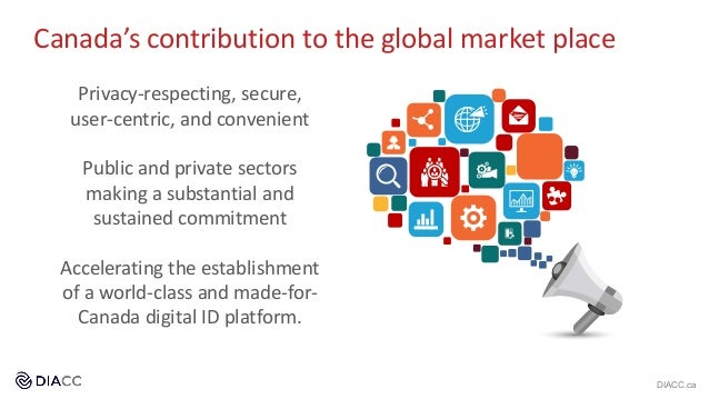 Canada's contribution to the global market place Privacy-respecting, secure, user-centric, and convenient Public and priva...