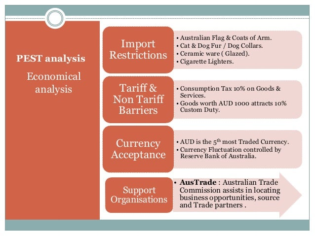 australia macroeconomy policies 2009 While this policy led to high economic growth much of australia's economic growth flows from areas of the country with mining and resource-based industry.