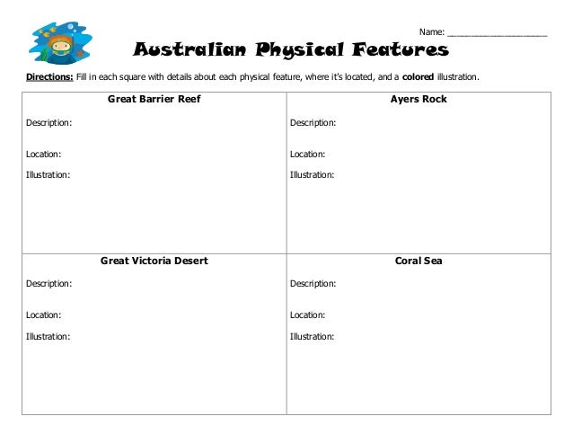 Name: _____________________ Australian Physical Features Directions: Fill in each square with details about each physical ...