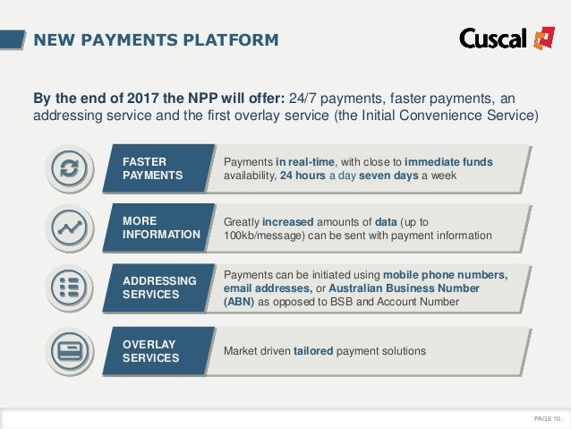 PAGE 10 NEW PAYMENTS PLATFORM By the end of 2017 the NPP will offer: 24/7 payments, faster payments, an addressing service...