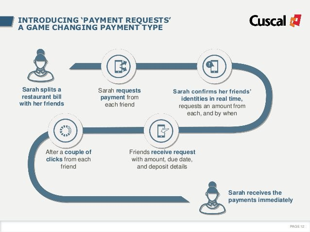 PAGE 12 INTRODUCING 'PAYMENT REQUESTS' A GAME CHANGING PAYMENT TYPE Sarah splits a restaurant bill with her friends Sarah ...