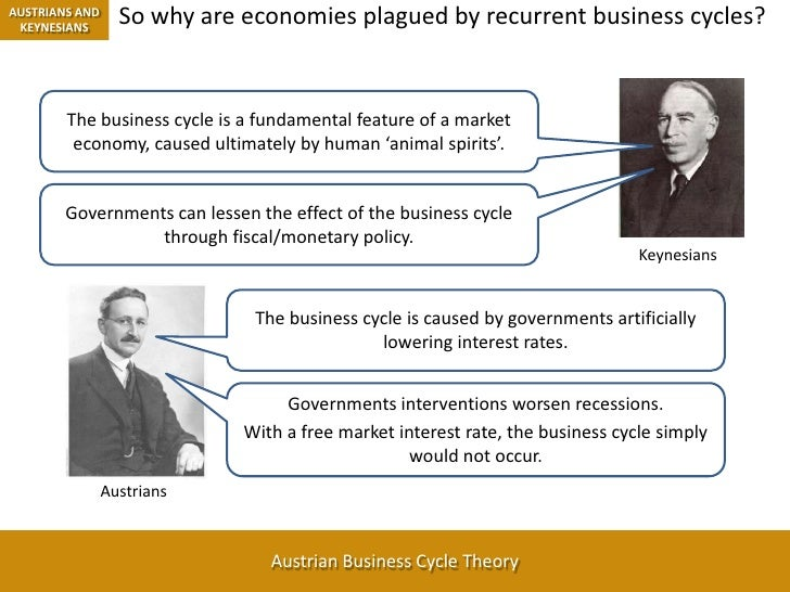 austrian theory trade cycle other essays New edition with an introduction by roger garrison and an index booms and busts are not endemic to the free market, argues the austrian theory of the business cycle.