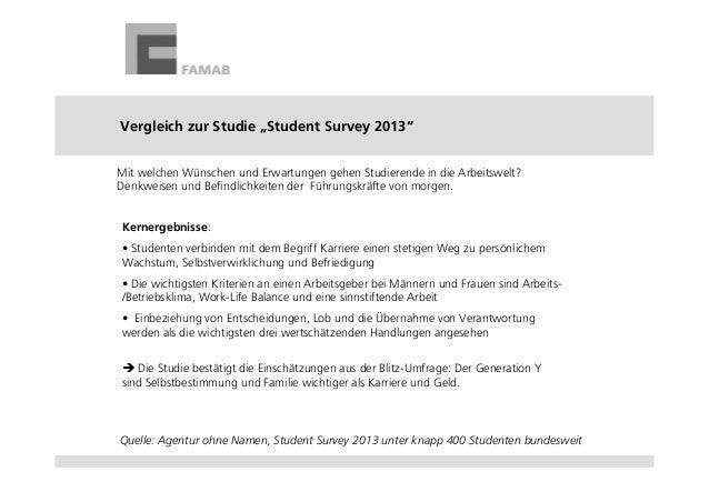 """Vergleich zur Studie """"Student Survey 2013""""Mit welchen Wünschen und Erwartungen gehen Studierende in die Arbeitswelt?Denkwe..."""