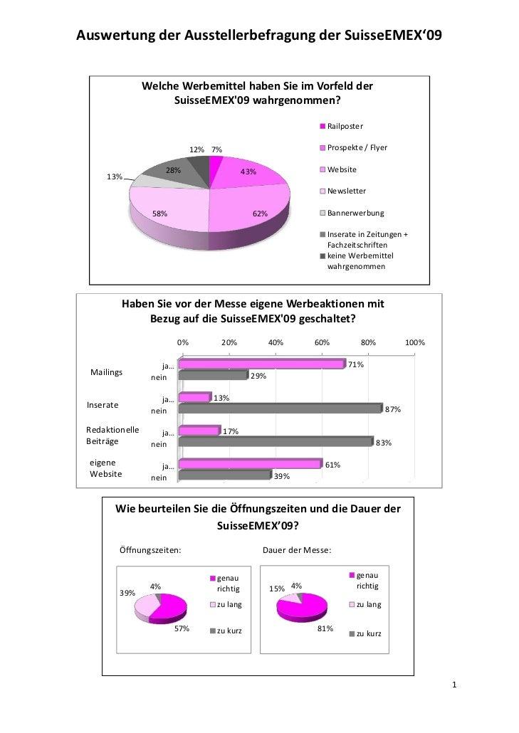 AuswertungderAusstellerbefragungderSuisseEMEX'09                         WelcheWerbemittelhabenSieimVorfeldde...