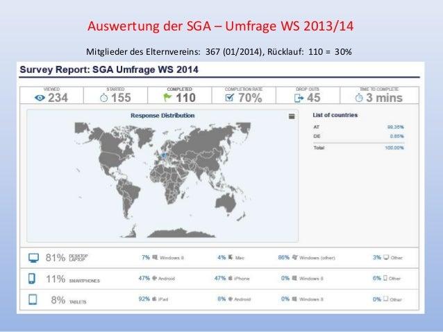 Auswertung der SGA – Umfrage WS 2013/14 Mitglieder des Elternvereins: 367 (01/2014), Rücklauf: 110 = 30%