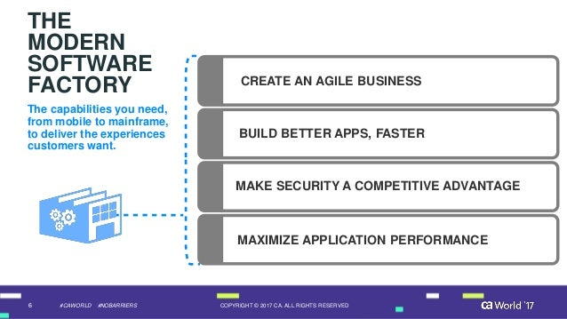 Automating the Modern Software Factory