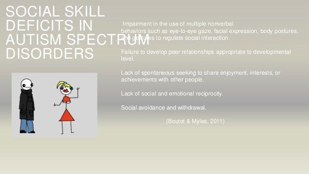 Understanding Social Skills Deficits and Interventions in ASD Slide 2