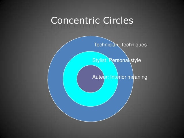 inner circle meaning