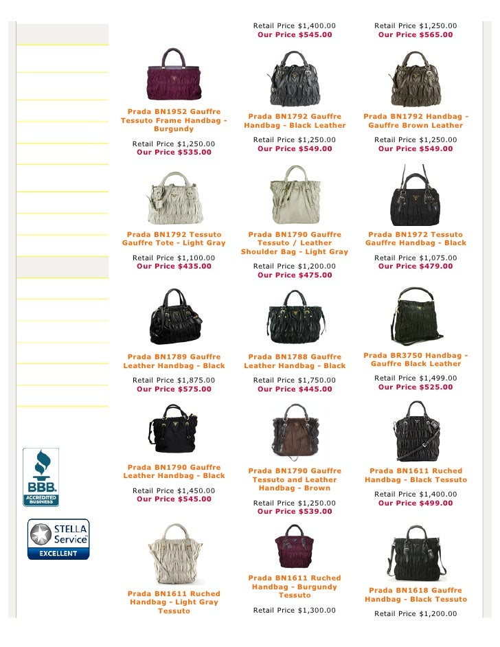 50bc1bfa46cf ... Handbag - Black Black  2. Retail Price ...