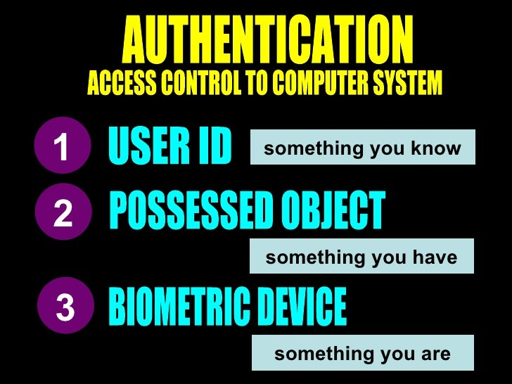 AUTHENTICATION ACCESS CONTROL TO COMPUTER SYSTEM USER ID something you know POSSESSED OBJECT BIOMETRIC DEVICE something yo...