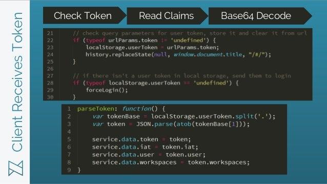 ClientReceivesToken Check Token Read Claims Base64 Decode