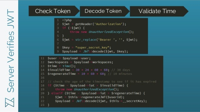 ServerVerifiesJWT Check Token Decode Token Validate Time