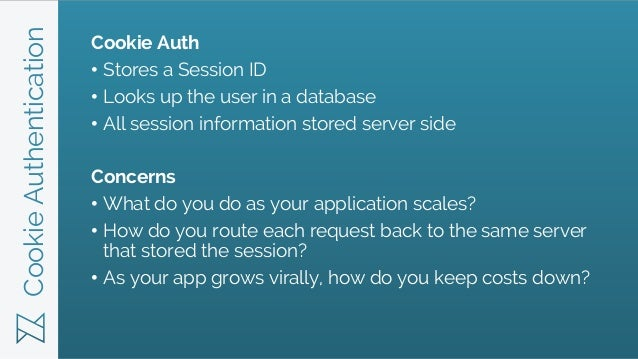 CookieAuthentication Cookie Auth • Stores a Session ID • Looks up the user in a database • All session information stored ...
