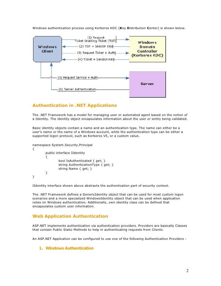 Authentication Models