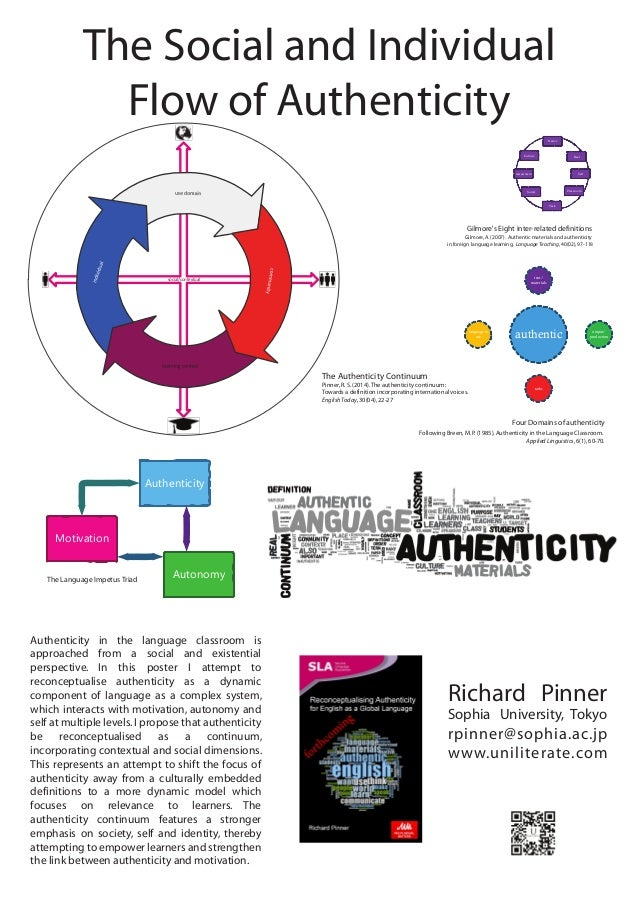 The Social and Individual Flow of Authenticity Authenticity in the language classroom is approached from a social and exis...