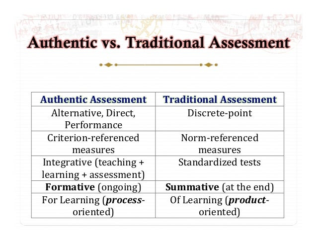 reviewing authentic assessment 1995 edo-cg-95-2 assessment skills for school counselors william d schafer the counseling community has become more aware of ethical issues in testing.