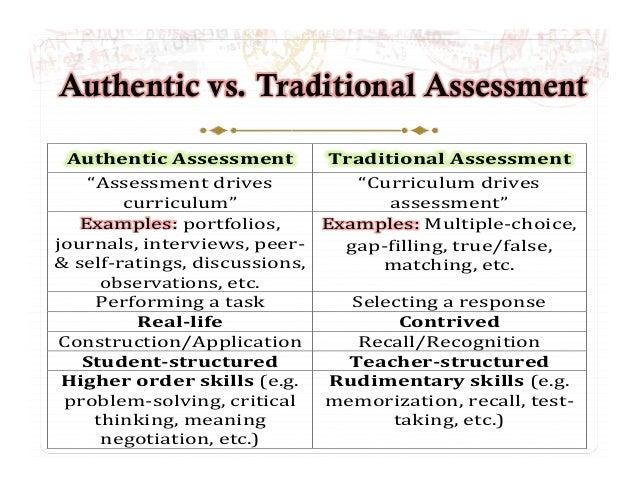Define authentically