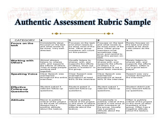 authentic assessment examples english