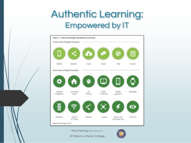 Authentic Learning: Empowered by IT Paul Herring MACS (Snr) CP St Peters Lutheran College