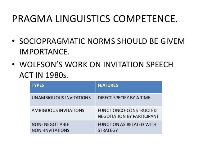 importance of authentic language in textbooks Explores the importance of language teaching materials and their relationship  with  or spoken, that is deliberately designed by the textbook writers, teachers.