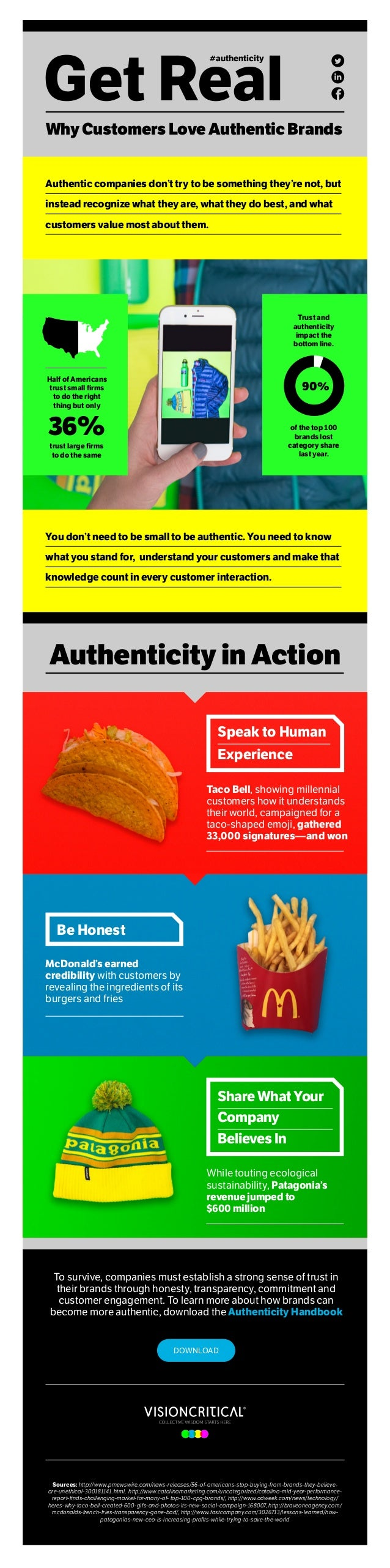 Authenticity in Action Speak to Human Experience To survive, companies must establish a strong sense of trust in their bra...