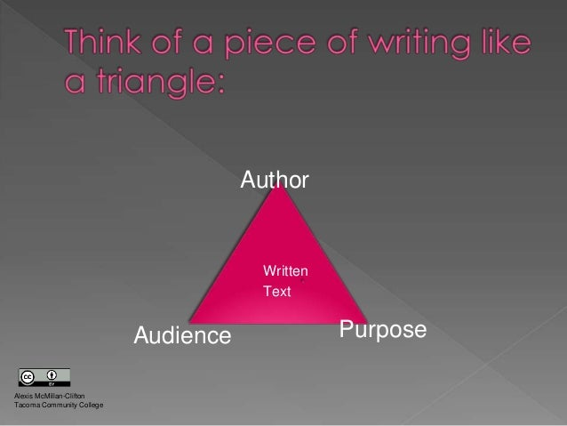 the importance of considering the audience and purpose upon writing A reflection on the importance of considering the purpose what is the importance of considering the audience in writing an article ask new question.