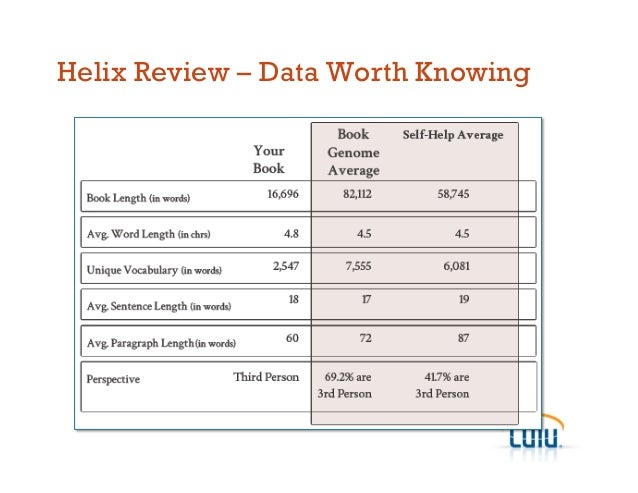 Helix Review – Data Worth Knowing