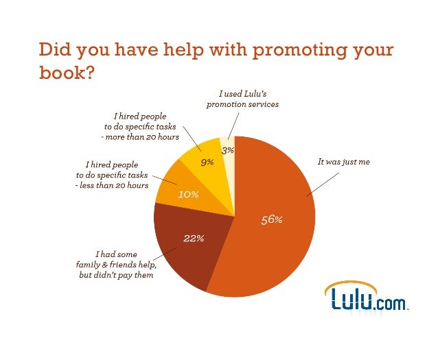 Did you have help with promoting your book?