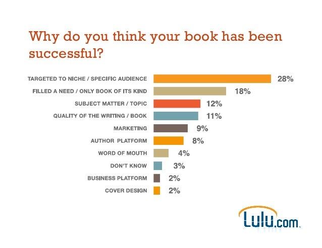 Why do you think your book has been successful?