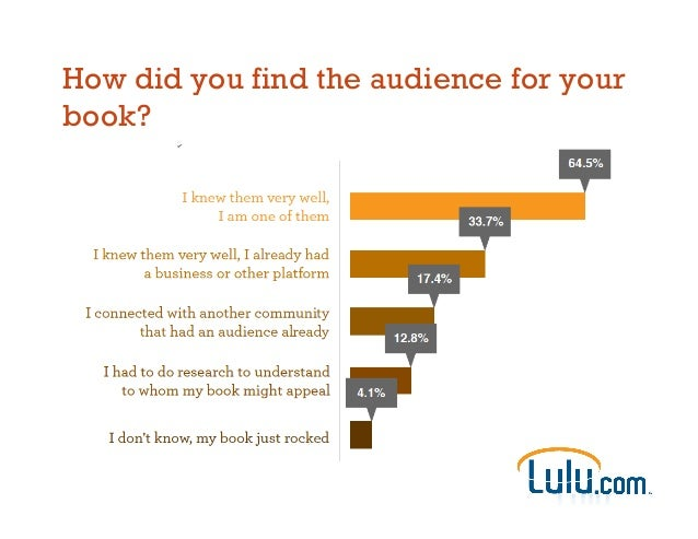 How did you find the audience for your book?
