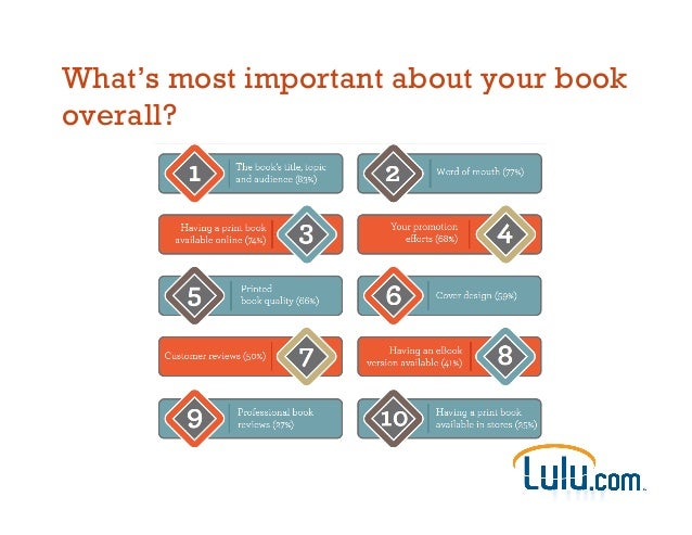 What's most important about your book overall?