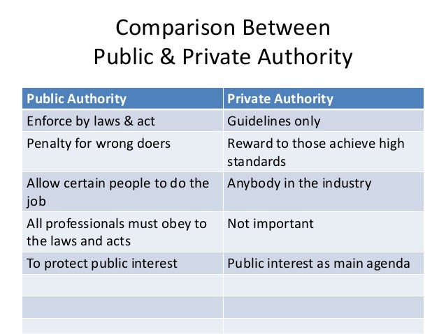 relationship between the private quantity surveyor and main contractor