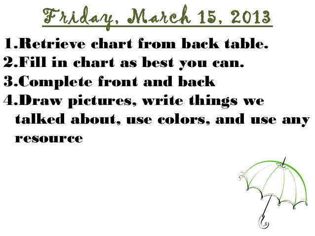 Friday, March 15, 20131.Retrieve chart from back table.2.Fill in chart as best you can.3.Complete front and back4.Draw pic...